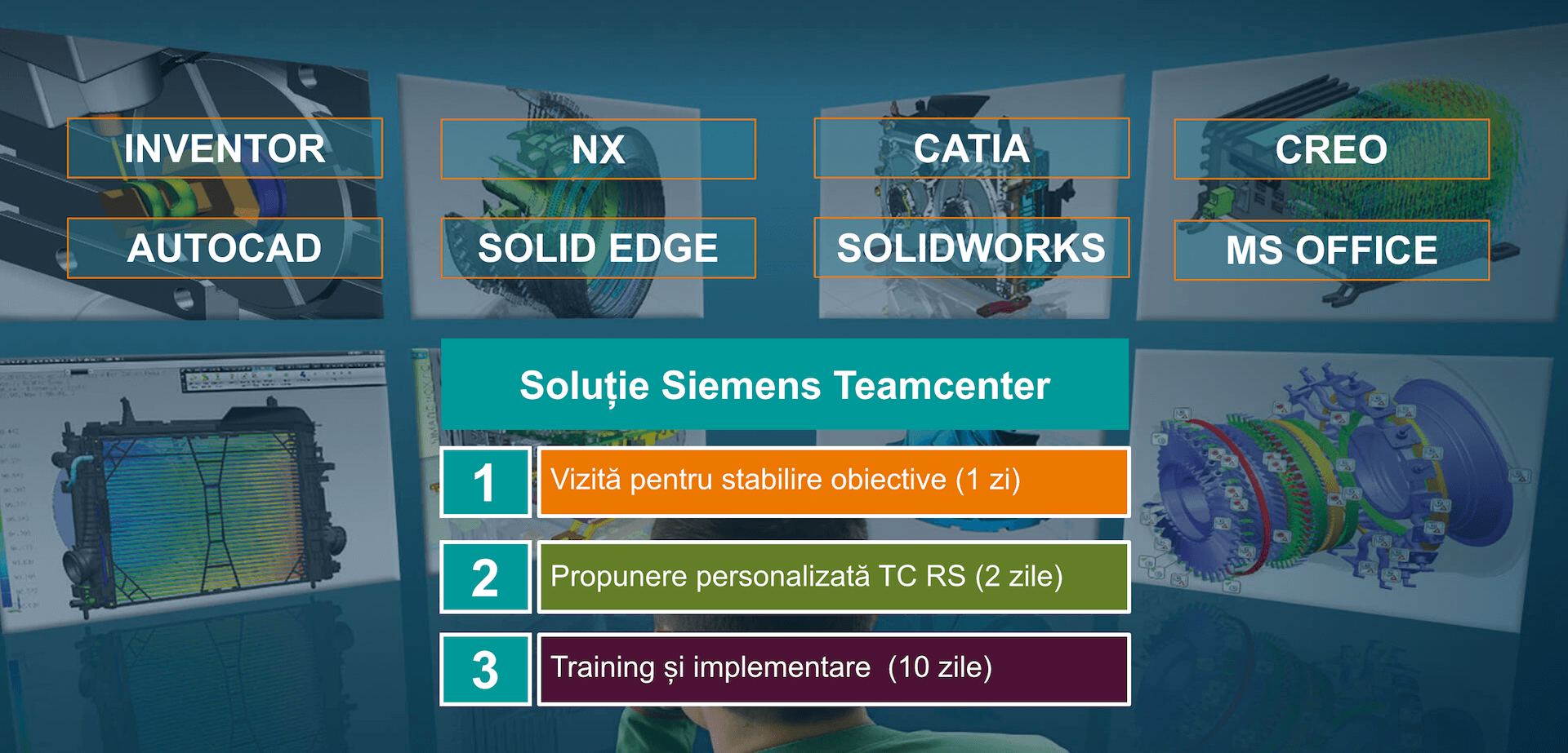 implementare standard teamcenter rapid start