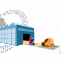 digitalizarea producției - Digital Factory - Industry 4.0