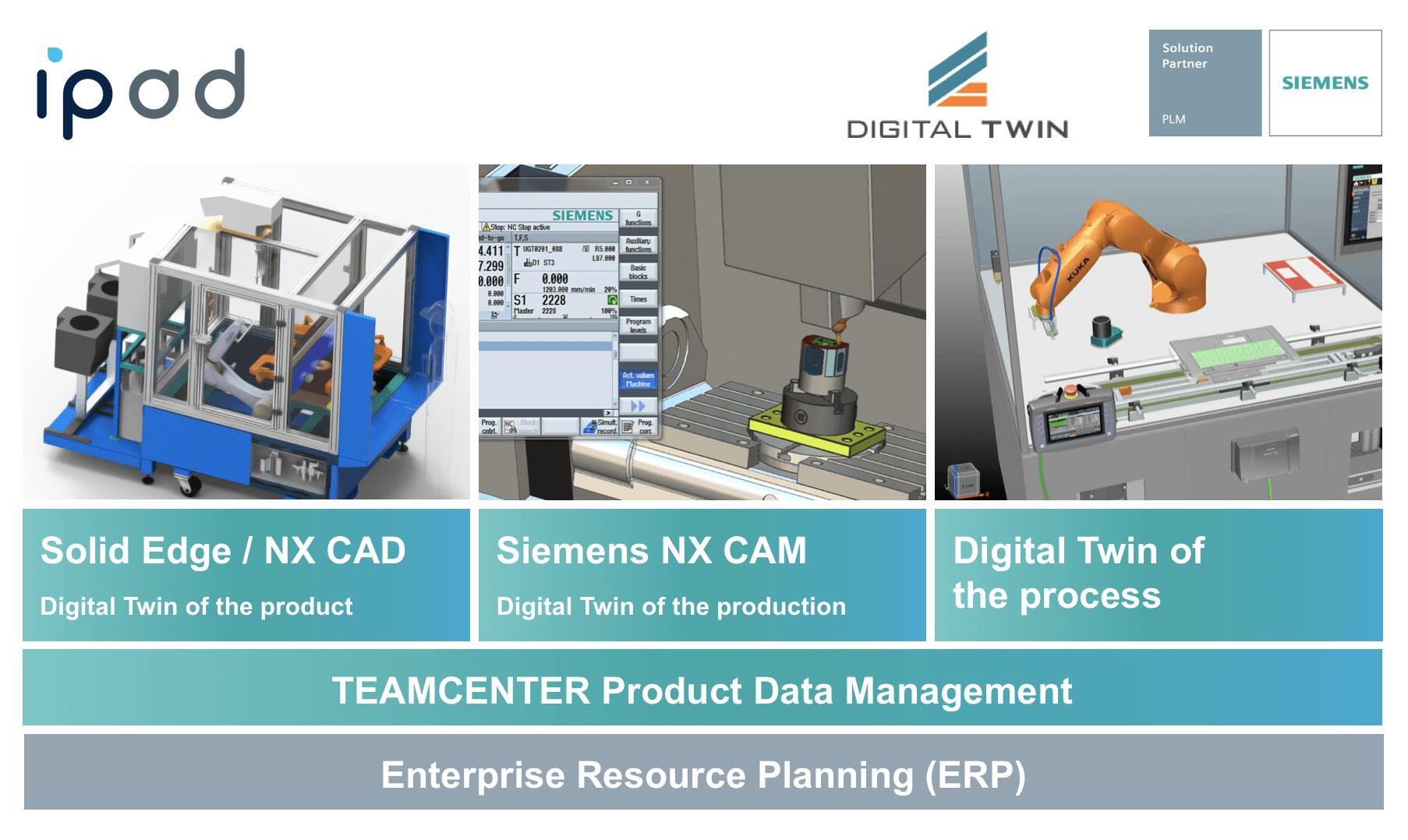 solutie-integrata-cad-cam-pdm-siemens-digital-twin