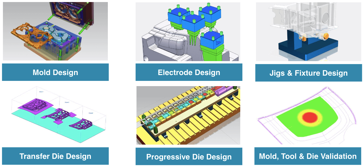 solutii-automatizare-proiectare-productie-matrite-si-stante